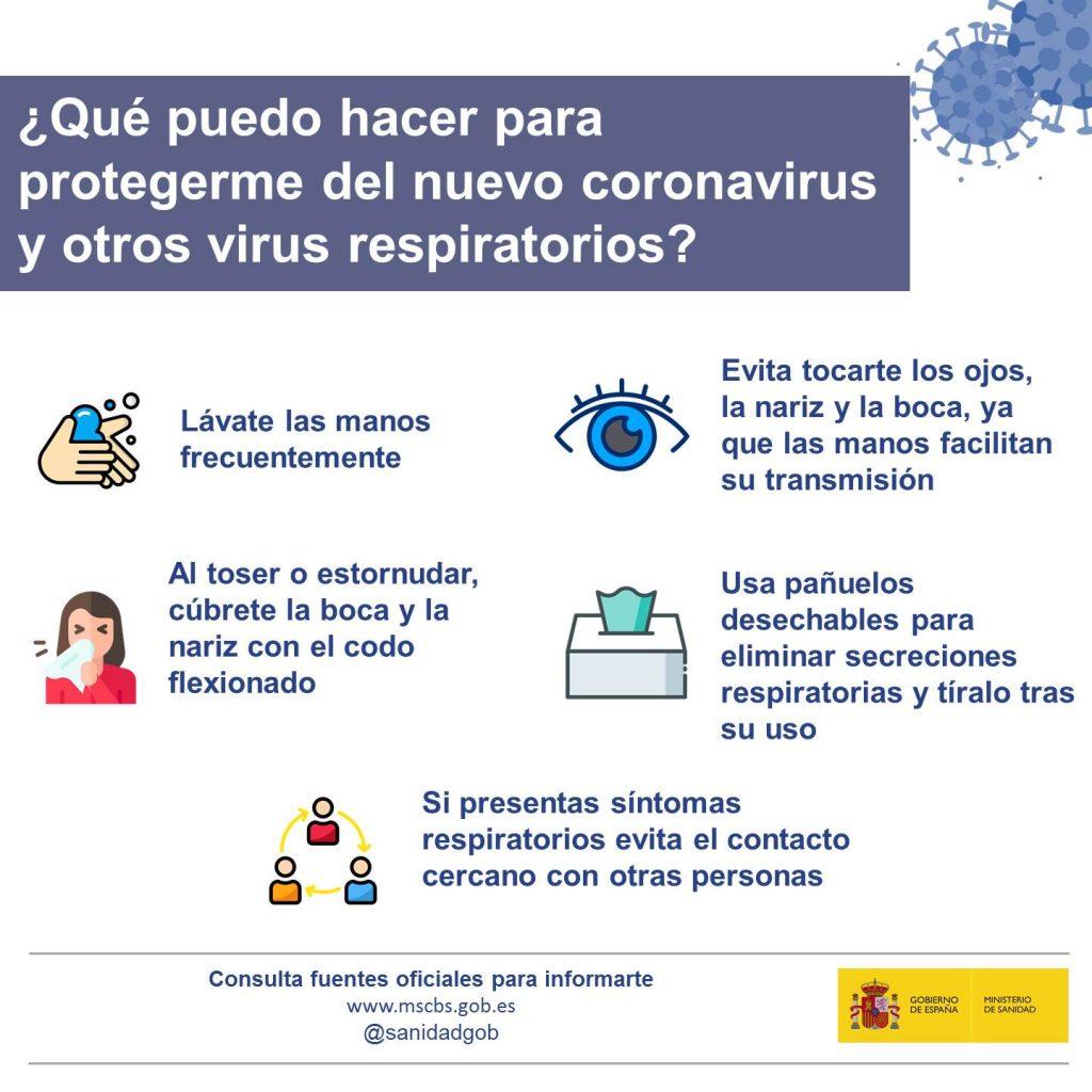 ¿Cómo prevenir el contagio de Coronavirus COVID-19?